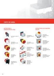 Interruptores y conmutadores de levas - Coeva