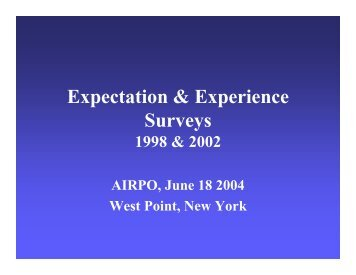 Expectation & Experience Surveys - airpo