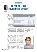 1 2007 - Innovare - Page 6