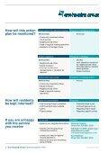 Cardigan Close Estate Management Plan - One Housing Group - Page 3