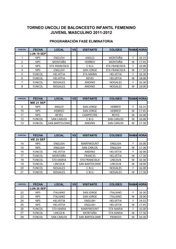 torneo uncoli de baloncesto infantil femenino juvenil masculino ...
