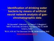 Drinking water bacteria identification by ANN