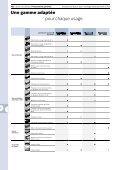 Scies circulaires - Bosch - Page 6