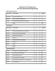 M. Tech Geotechnical Engineering - Shiats.edu.in