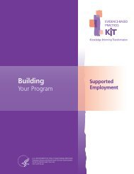 Supported Employment: Building Your Program - SAMHSA Store ...