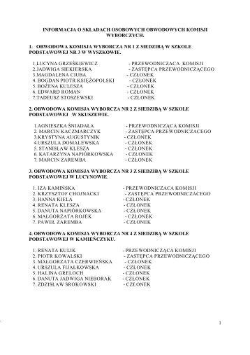 Osobowe składy komisji wyborczych