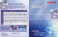 Indigo™ Visible Light Cure Technology
