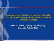 In situ targeting of antigen presenting cells within - Society for ...