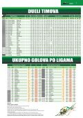 Lista 02hz6ddnd97g - Page 2
