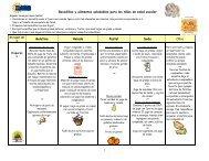 1 Bocadillos y alimentos saludables para los niños en edad escolar ...
