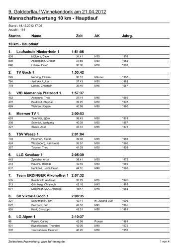 10 km - Hauptlauf (Mannschaftswertung) - Golddorflauf