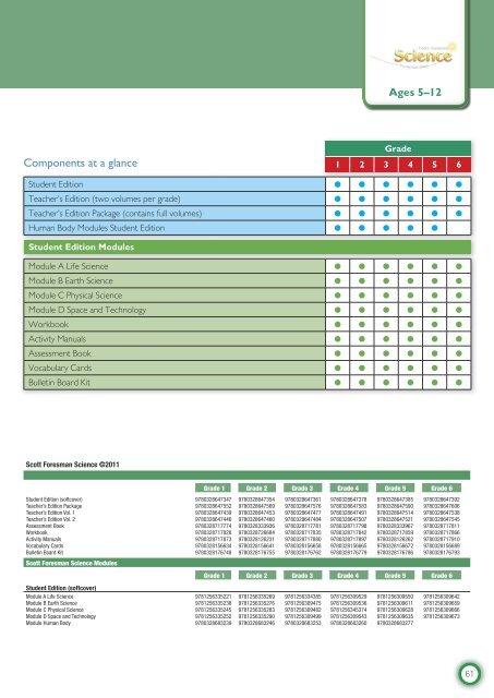 ScienceComplete ProgramSc