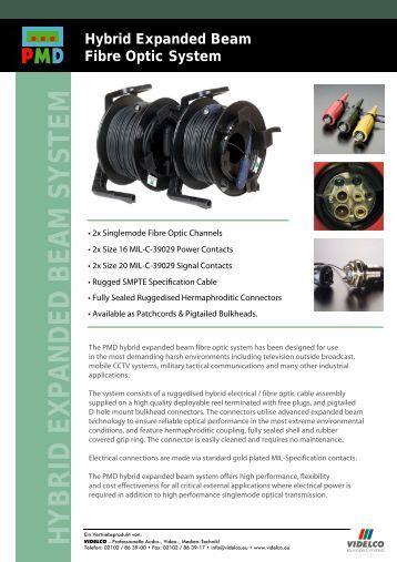 Laser Beam Expander Optical Surfaces Ltd Optisurf Com