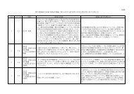 別紙 No ページ 項目 意見の内容 意見に対する考え方 1 ... - 津市防災情報