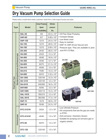pump selection guide pdf