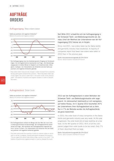 Zahlenspiegel 2012 - Textilverband Schweiz