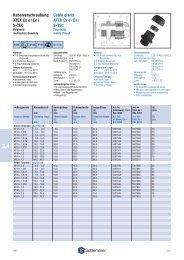 ATEX Kabelverschraubungen+Zubehör - Schlemmer