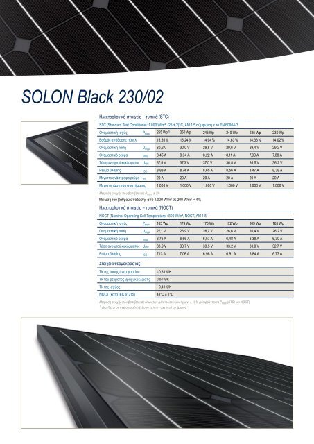 SOLON-3-Black-230-02-Datasheet_el - SynPower