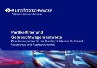 EurotaxSchwacke GmbH