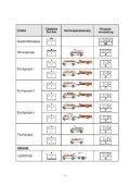 Wasserrettungszug Taschenkarte - Page 3