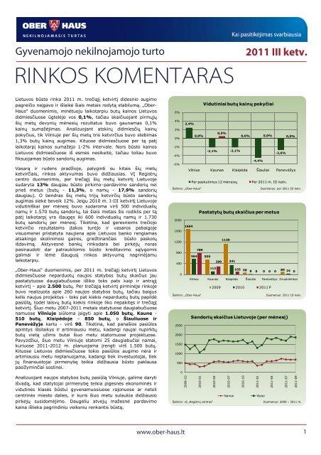 Gyvenamojo NT rinkos komentaras 2011 m. III ketv. - Ober-Haus