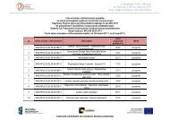 Lista wniosków po ocenie merytorycznej