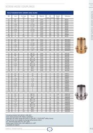 Product range - LMC-Couplings