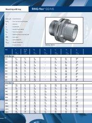 RING-flex® GS/HS - Ringfeder