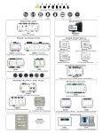 GPRS / IP Monitoring Receiver - Page 2