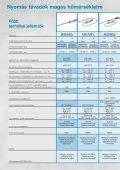 Nyomásérzékelők/ -távadók összefoglaló adatlapja (1Mb) - Page 2