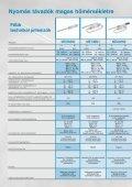 Nyomásérzékelők/ -távadók összefoglaló adatlapja (1Mb) - Page 4