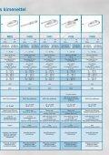 Nyomásérzékelők/ -távadók összefoglaló adatlapja (1Mb) - Page 7