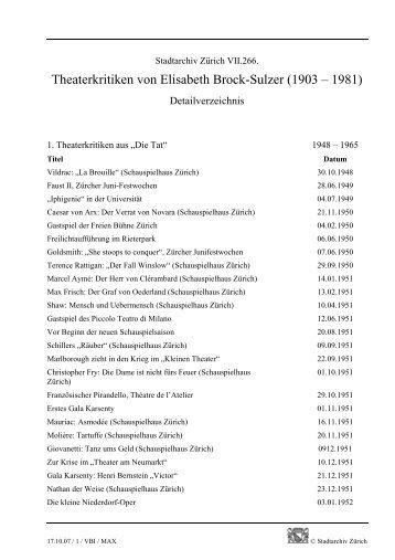 VII.266. Theaterkritiken von Elisabeth Brock-Sulzer