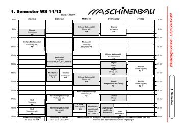 1. Semester WS 11/12 - Fachschaft Maschinenbau