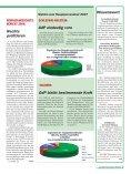 Reaktion dringlich! - GdP - Seite 4