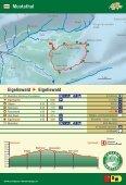 Wanderland (pdf) - Schwyzer Wanderwege - Seite 2
