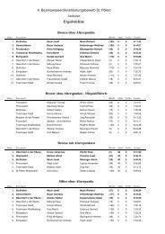 Ergebnisliste Wasserbewerbe Stollhofen 2008 - 50Webs