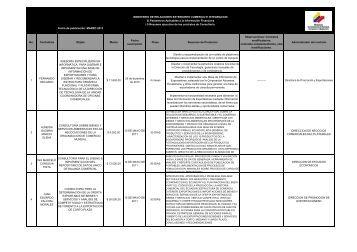 Contratos de Consultoría MARZO 2013 - Ministerio de Relaciones ...