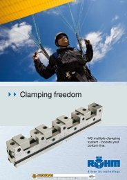 Clamping freedom - amtc
