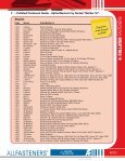 Collated Fasteners - All Fasteners - Page 3
