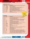 Collated Fasteners - All Fasteners - Page 5