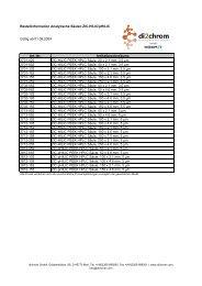 Bestellinformation Analytische Säulen ZIC-HILIC/pHILIC ... - dichrom