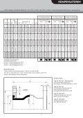 Prospekt Gummi-Kompensatoren - Seite 7