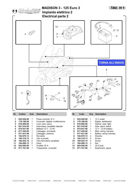 MADISON Malaguti Wiring Diagram on lighting diagrams, transformer diagrams, smart car diagrams, honda motorcycle repair diagrams, hvac diagrams, series and parallel circuits diagrams, switch diagrams, electronic circuit diagrams, motor diagrams, battery diagrams, led circuit diagrams, sincgars radio configurations diagrams, internet of things diagrams, gmc fuse box diagrams, pinout diagrams, engine diagrams, friendship bracelet diagrams, electrical diagrams, troubleshooting diagrams,
