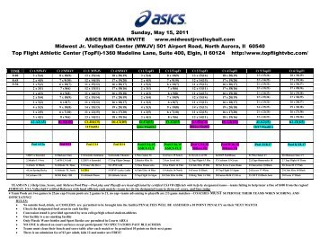 asics mikasa invite tournament information - Wisconsin Select ...