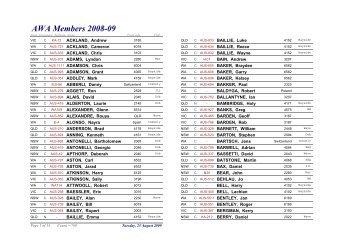 2008/09 Member List