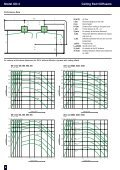 Swirl Diffusers-we.. - Air Diffusion - Page 6