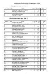 Veja a lista dos classificados para a contratação temporária de ...