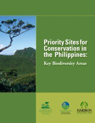 Key Biodiversity Areas - Convention on Biological Diversity