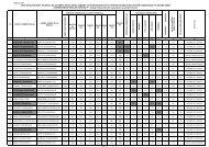 tabela nr 1 123 122 128 124 120 129 120 128 119 118 118 117 117 ...